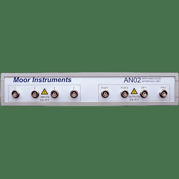 AN02 | Analogue Input/Output Module